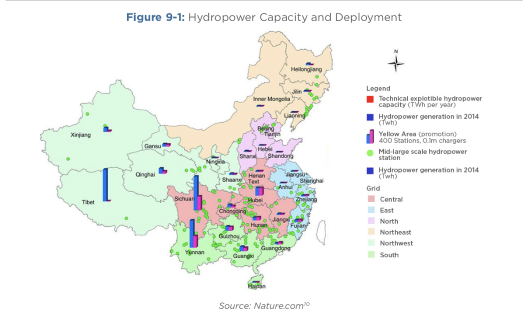 Hydropower Capacity and Deployment