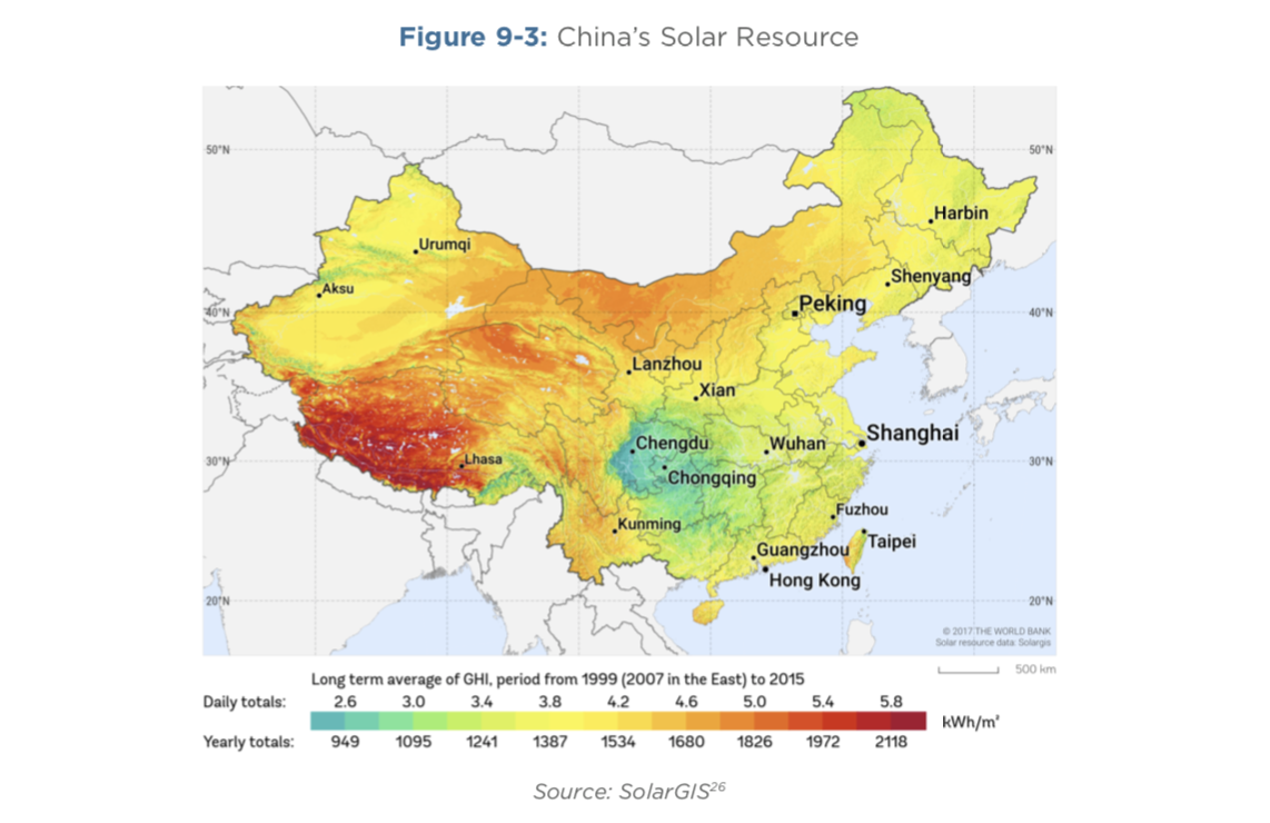 China's Solar Resource