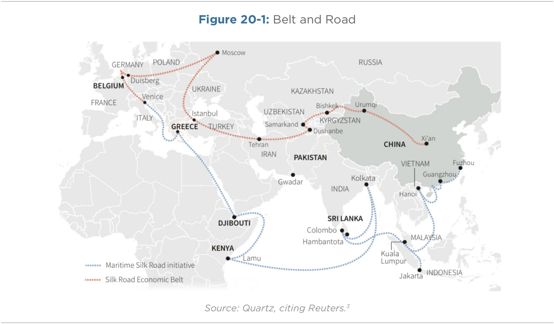 Figure 20-1: Belt and Road