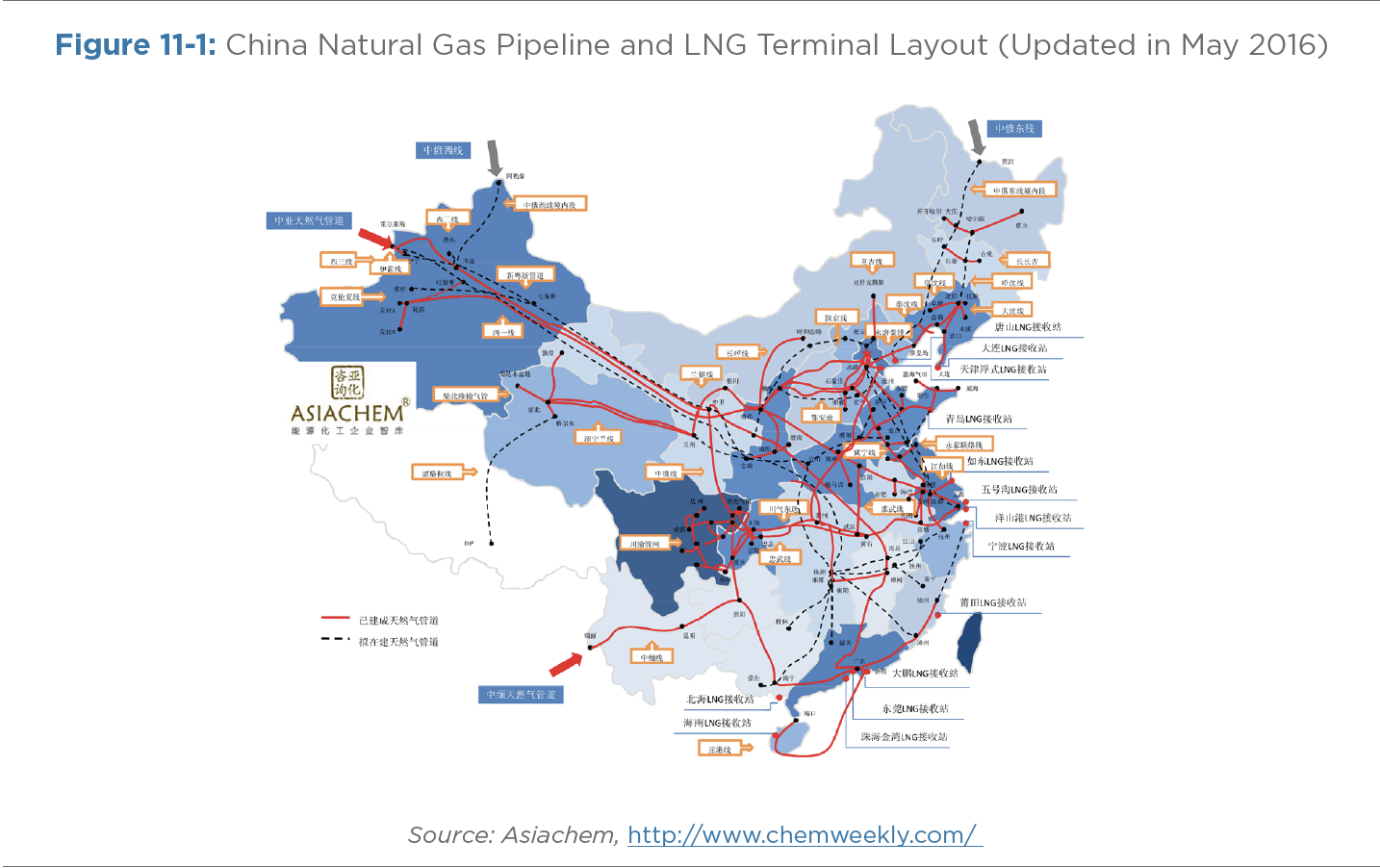 Figure 11-1: China Natural Gas Pipeline and LNG Terminal Layout (Updated in May 2016)