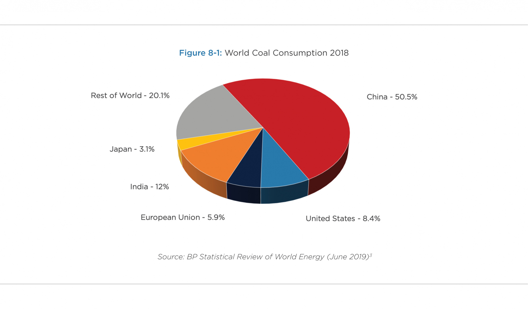 Coal Guide To Chinese Climate Policy